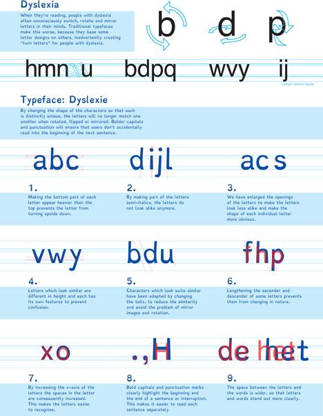Dyslexie-typeface-by-Christian-Boer-dezeen_468_2